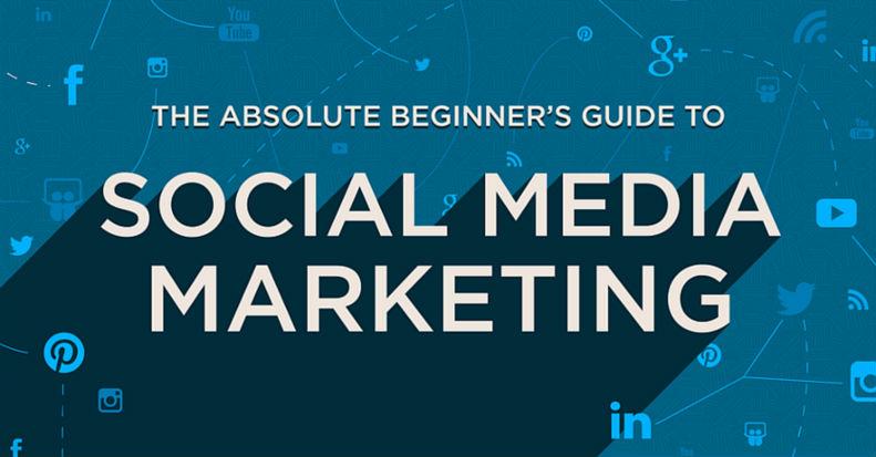 #Infografía: pasos básicos al momento de iniciar tu participación en redes sociales